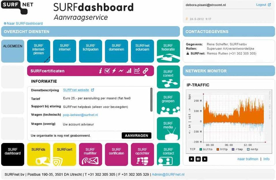 surf_dash_1-tijdelijk